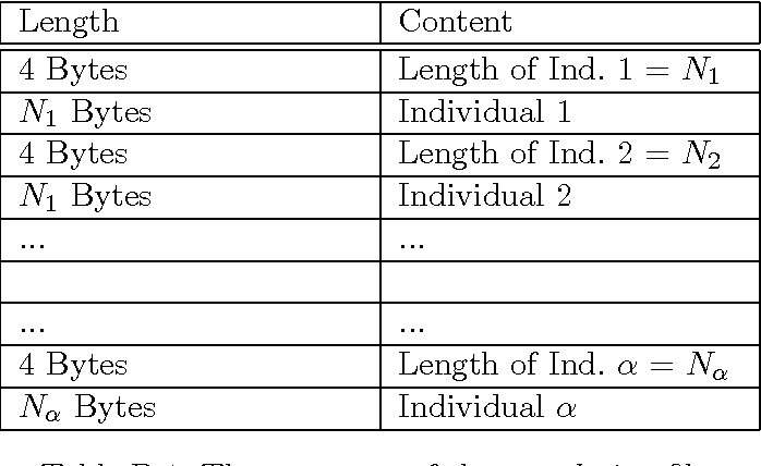 zitzler thesis Multi-objective design optimisation of rolling bearings using genetic algorithms shantanu gupta a, rajiv tiwari b,, shivashankar b nair a  thesis of zitzler [14.