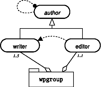 Fig. 3. Structure.
