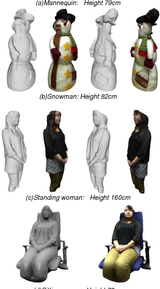 Figure 6 from 3D Body Scanning With One Kinect - Semantic