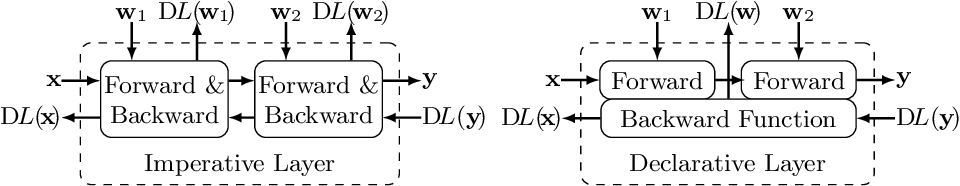 Figure 3 for Solving the Blind Perspective-n-Point Problem End-To-End With Robust Differentiable Geometric Optimization