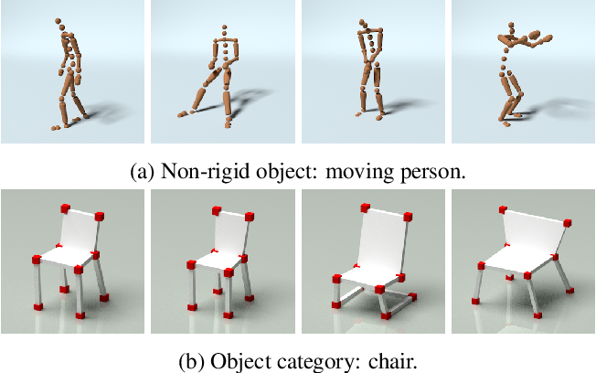 Figure 1 for Deep Interpretable Non-Rigid Structure from Motion