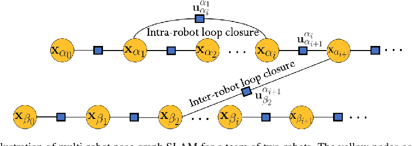 Figure 3 for DARE-SLAM: Degeneracy-Aware and Resilient Loop Closing in Perceptually-Degraded Environments