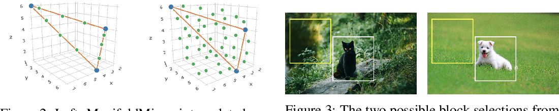Figure 4 for PatchUp: A Regularization Technique for Convolutional Neural Networks