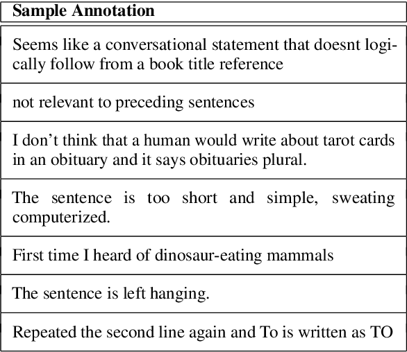 Figure 2 for RoFT: A Tool for Evaluating Human Detection of Machine-Generated Text