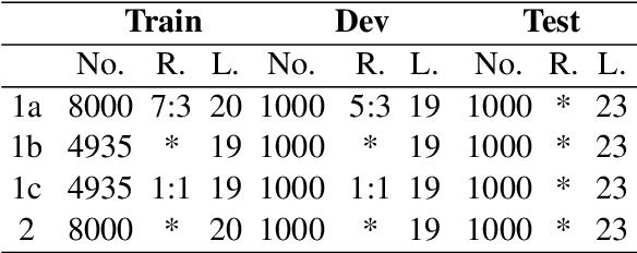 Figure 2 for MagicPai at SemEval-2021 Task 7: Method for Detecting and Rating Humor Based on Multi-Task Adversarial Training