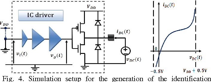 Behavioral model for high-speed digital buffer/driver - Semantic Scholar