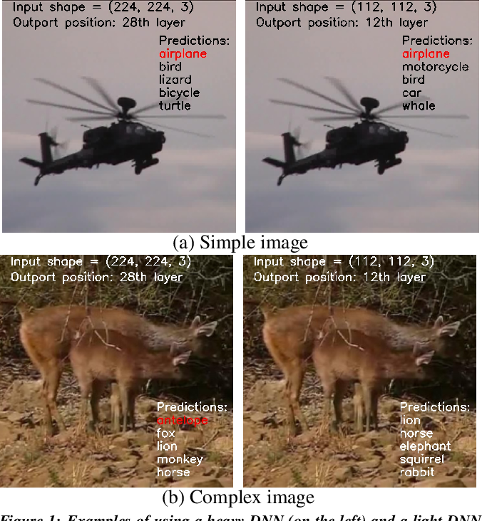 Figure 1 for ApproxNet: Content and Contention Aware Video Analytics System for the Edge