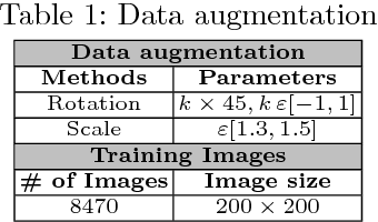 Figure 2 for Automatically Designing CNN Architectures for Medical Image Segmentation