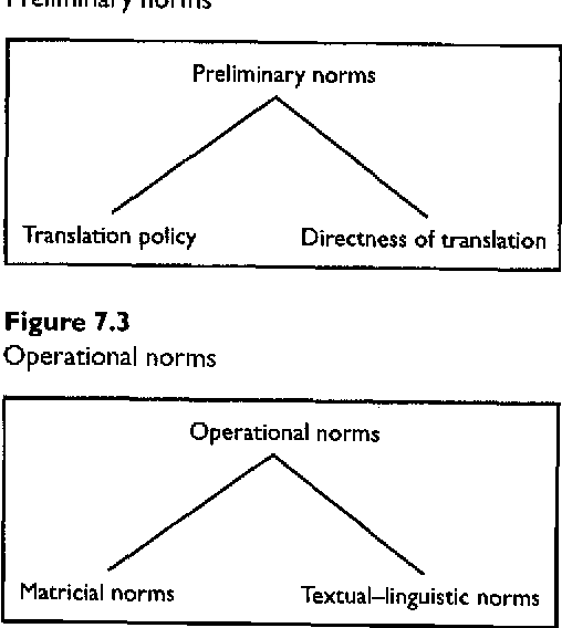 master thesis topics in translation