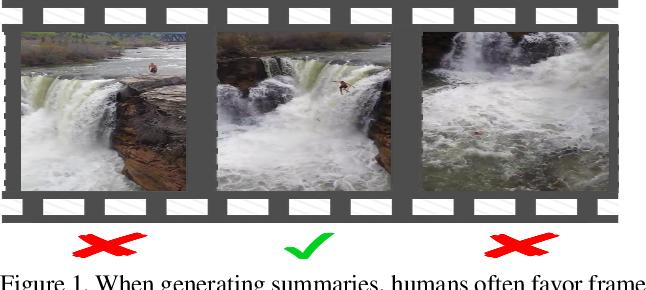 Figure 1 for Video Summarization via Actionness Ranking