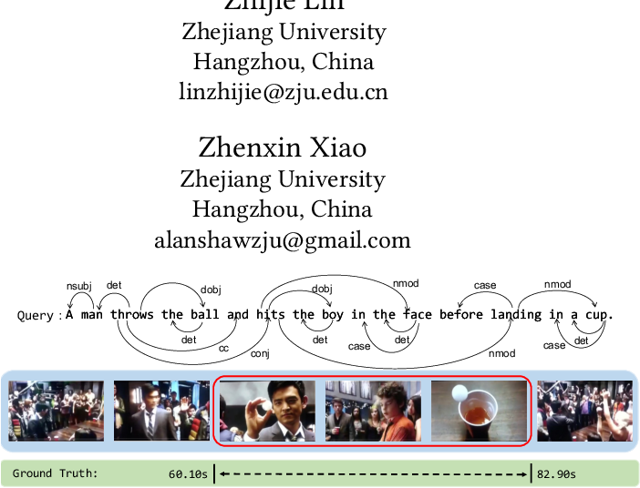 Figure 1 for Cross-Modal Interaction Networks for Query-Based Moment Retrieval in Videos