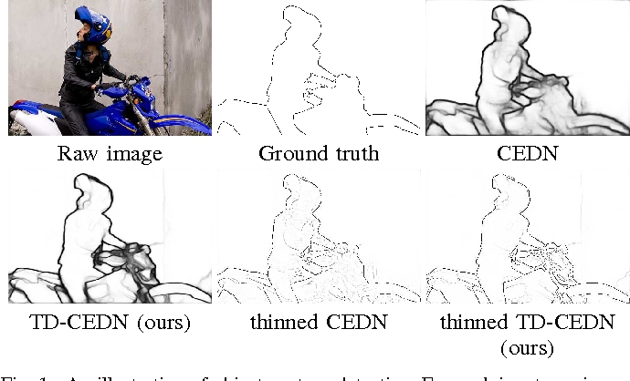Figure 1 for Learning to Refine Object Contours with a Top-Down Fully Convolutional Encoder-Decoder Network