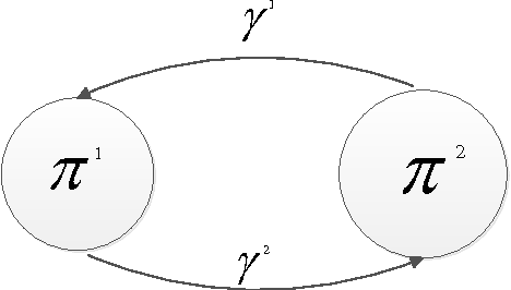 Figure 4 for Optimal Resource Allocation in Distributed Broadband Wireless Communication Systems