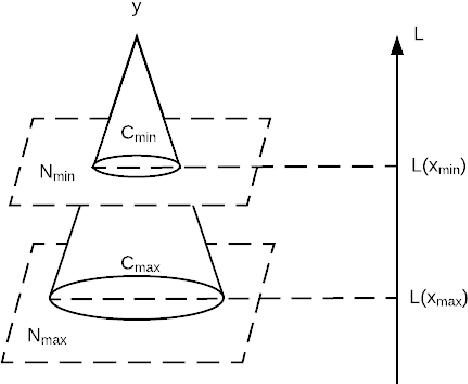 Figure 1 for Noise-tolerant, Reliable Active Classification with Comparison Queries