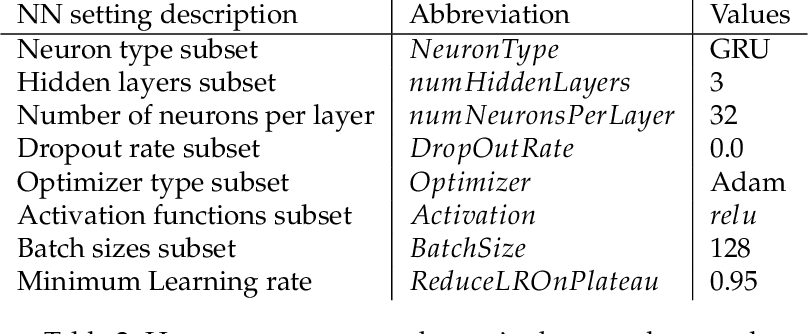 Figure 4 for Data-driven discovery of interpretable causal relations for deep learning material laws with uncertainty propagation