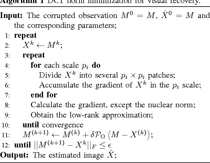 Figure 3 for Parts for the Whole: The DCT Norm for Extreme Visual Recovery