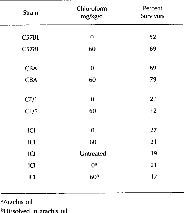 Table 8 from Safety evaluation of toothpaste containing