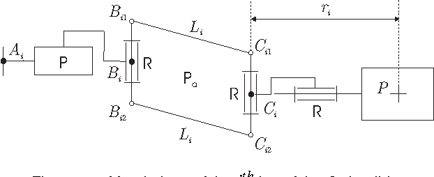 Figure 3 for Sensitivity Analysis of the Orthoglide, a 3-DOF Translational Parallel Kinematic Machine