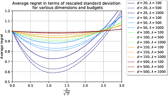 Figure 1 for Variance Reduction for Better Sampling in Continuous Domains