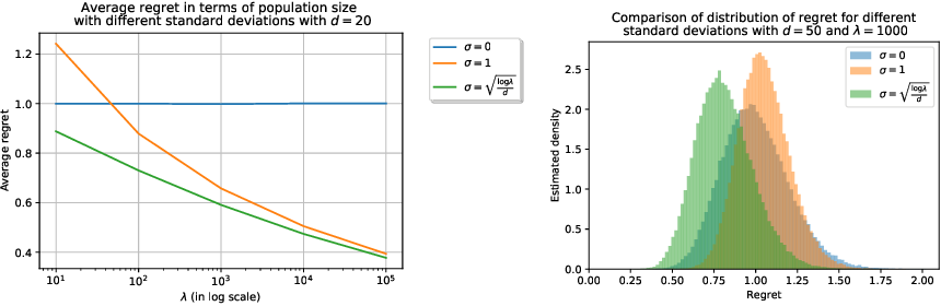 Figure 2 for Variance Reduction for Better Sampling in Continuous Domains