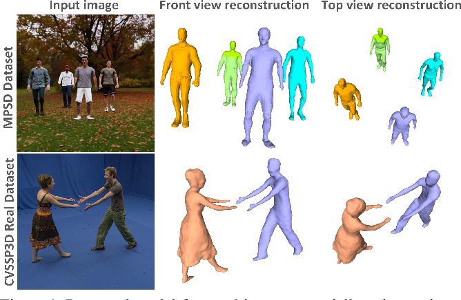 Figure 1 for Multi-person Implicit Reconstruction from a Single Image