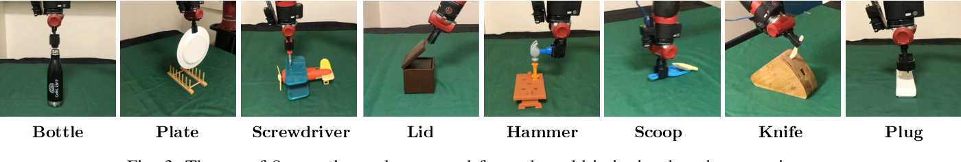 Figure 3 for Coarse-to-Fine Imitation Learning: Robot Manipulation from a Single Demonstration