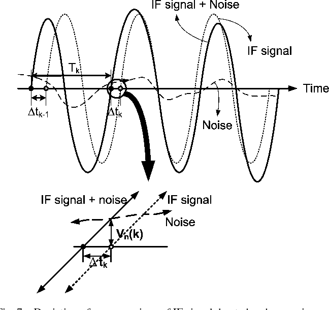 figure 15 from a low power 2 4 ghz cmos gfsk transceiver with a Wireless Signal Booster figure 15 from a low power 2 4 ghz cmos gfsk transceiver with a digital demodulator using time to digital conversion semantic scholar