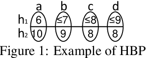 Figure 1 for Towards Rational Deployment of Multiple Heuristics in A*