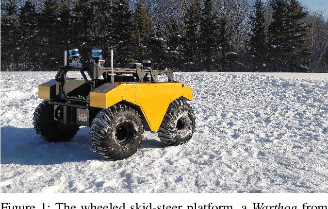 Figure 1 for Evaluation of Skid-Steering Kinematic Models for Subarctic Environments