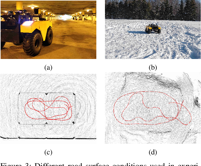Figure 3 for Evaluation of Skid-Steering Kinematic Models for Subarctic Environments