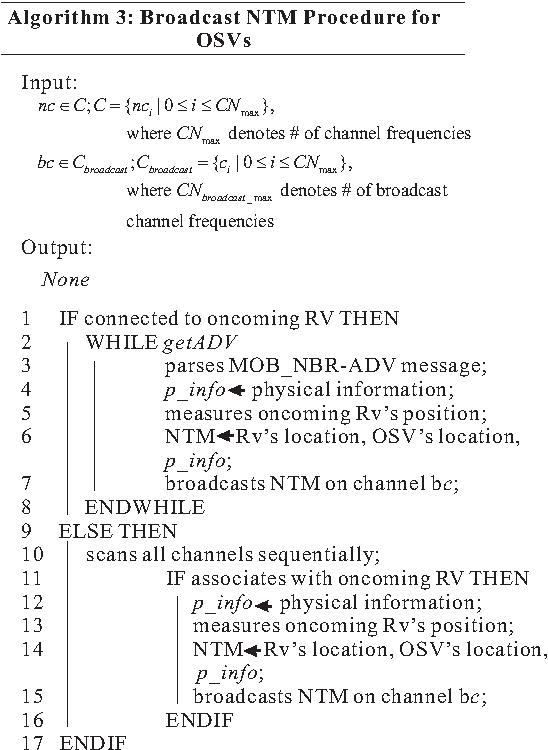 Fig. 6. Broadcast NTM procedure on OSVs