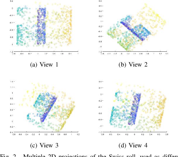 Figure 2 for Multi-View Graph Embedding Using Randomized Shortest Paths