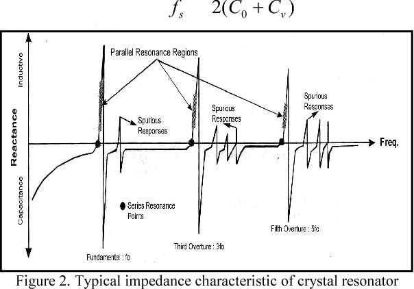 a novel voltage controlled crystal oscillator vcxo circuits rh semanticscholar org