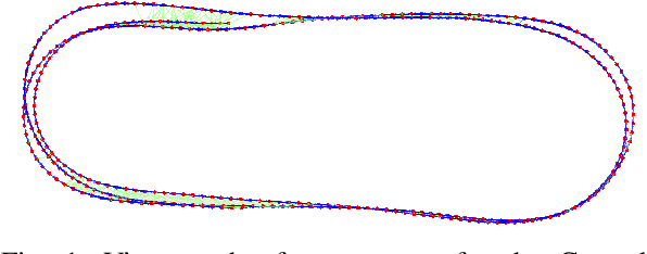 Figure 1 for Monocular Rotational Odometry with Incremental Rotation Averaging and Loop Closure