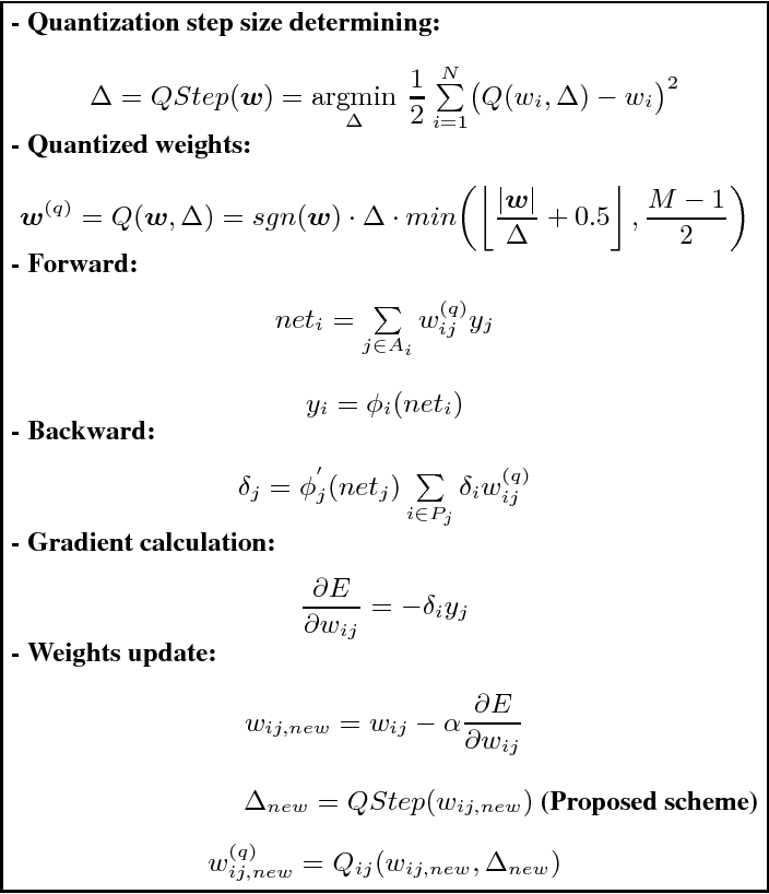 Figure 1 for Fixed-point optimization of deep neural networks with adaptive step size retraining