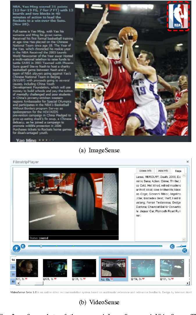 Fig. 2. Screenshots of the proposed ImageSense and VideoSense. The highlighted areas in (a) and (b) correspond to the ads. The ads are inserted into the most non-salient spatial or temporal positions within images or video streams via visual saliency analysis, as well as the ads are relevant to the visual content rather than the entire Web page.
