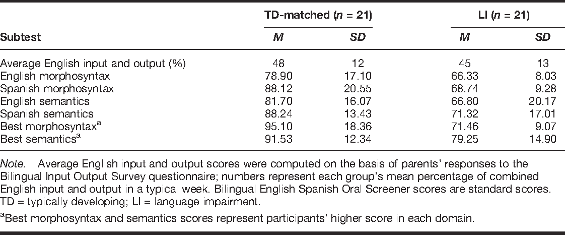 Utility of a language screening measure for predicting risk for table 2 fandeluxe Images