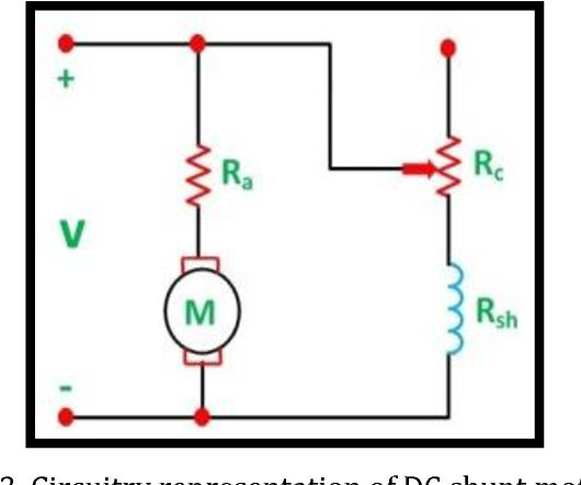 Figure 3 from Modeling and Simulation of DC Motor Speed Regulation
