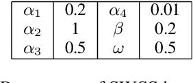 Figure 4 for Incorporate Semantic Structures into Machine Translation Evaluation via UCCA