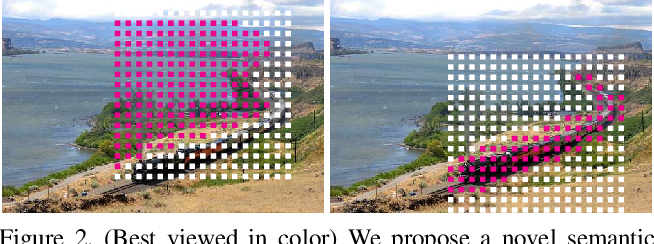 Figure 3 for Semantic Correlation Promoted Shape-Variant Context for Segmentation