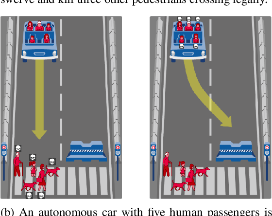 Figure 3 for Using Machine Learning to Guide Cognitive Modeling: A Case Study in Moral Reasoning