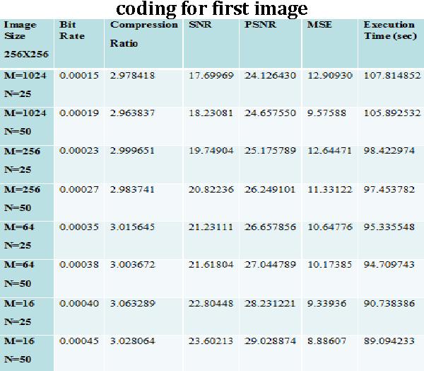 PDF] Lossless Huffman coding image compression
