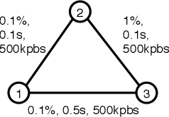 Figure 1 for Generalized Conflict-directed Search for Optimal Ordering Problems