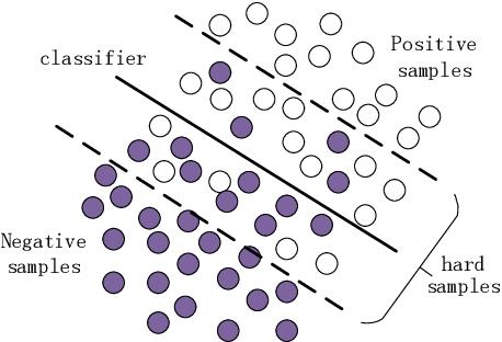 Figure 3 for Self-Selective Correlation Ship Tracking Method for Smart Ocean System
