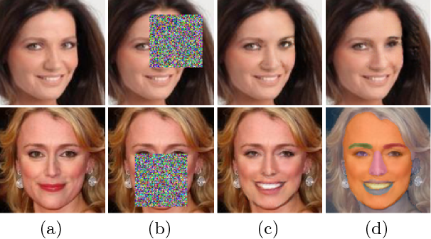 Figure 1 for Face Completion with Semantic Knowledge and Collaborative Adversarial Learning