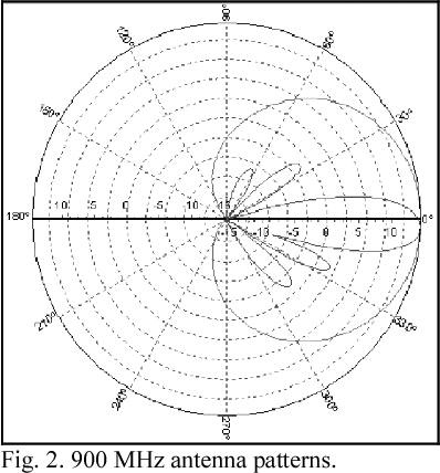 The Effect Of Cell Phone Antennas Radiations On The Life Cycle Of