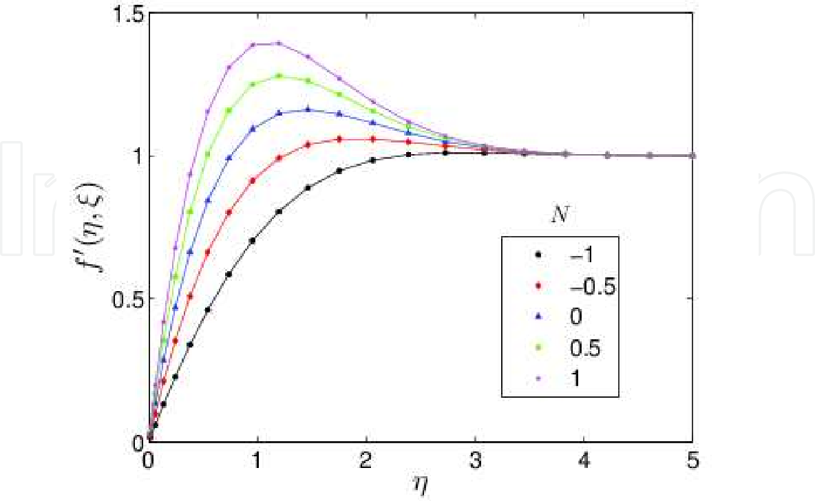 PDF] On the New Bivariate Local Linearisation Method for Solving