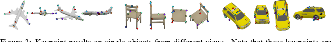 Figure 4 for Discovery of Latent 3D Keypoints via End-to-end Geometric Reasoning