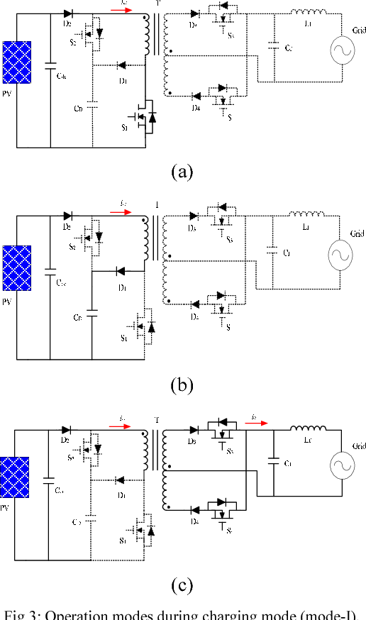 figure 3 from a three port photovoltaic pv micro inverter with rh semanticscholar org