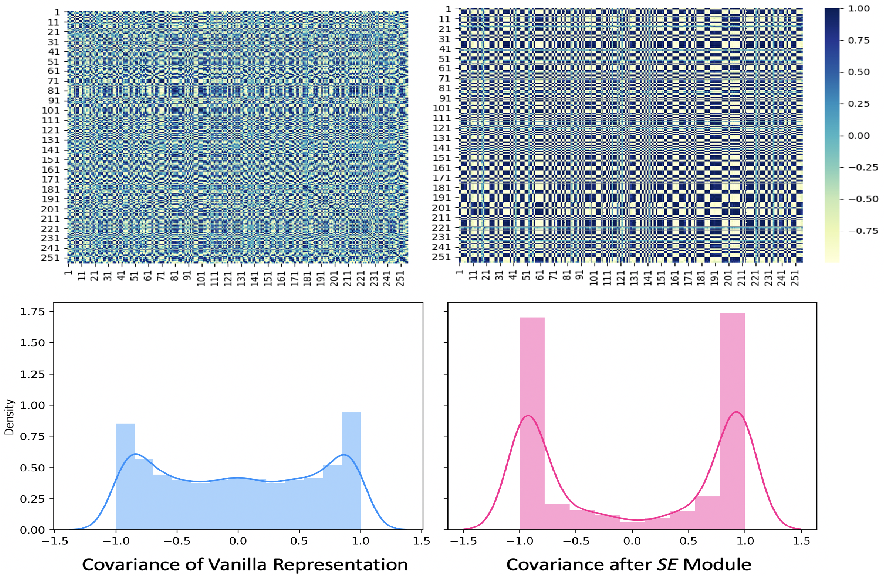 Figure 4 for Imbalance-Aware Self-Supervised Learning for 3D Radiomic Representations